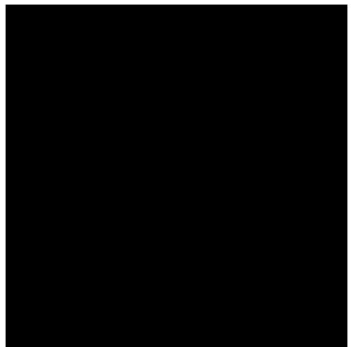 forschung_entwicklung